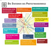 Stations on the Vienna Protest Walk